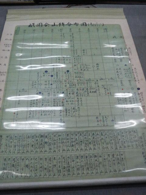 祇園会山鉾分布図