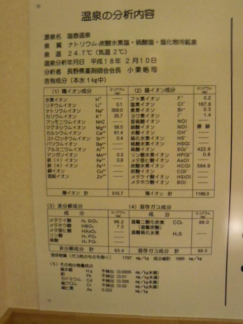 米沢温泉 塩壺の湯